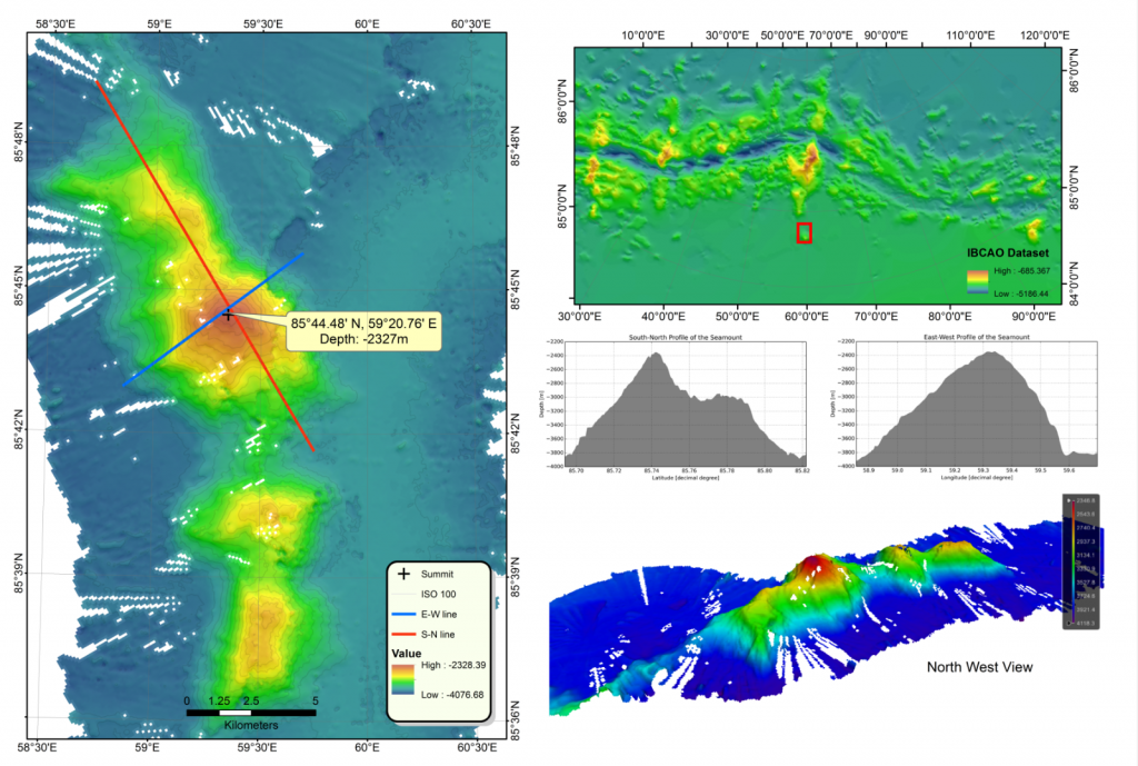 Bathymetry data analysis